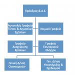 Νέος ΕΟΠΥΥ 1 (κλικ για μεγέθυνση)